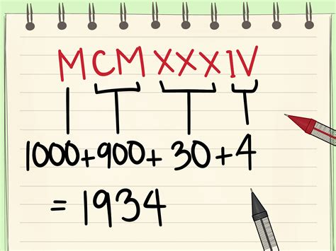 What Calendar Does Use How To Use Numerals 8 Steps With Pictures Wikihow