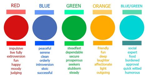 favorite colors color personality home design