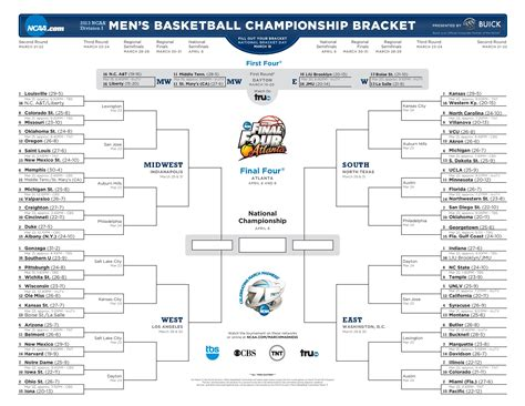 raunchy bracket names for march madness download ncaa brackets 2015 freegetar