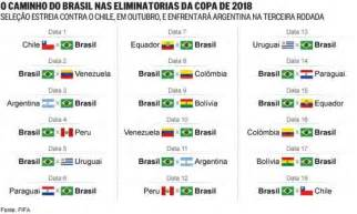 Calendario Jogos Eliminatorias 2018 Brasil Vai Estrear Nas Eliminat 243 Rias Da Copa De 2018