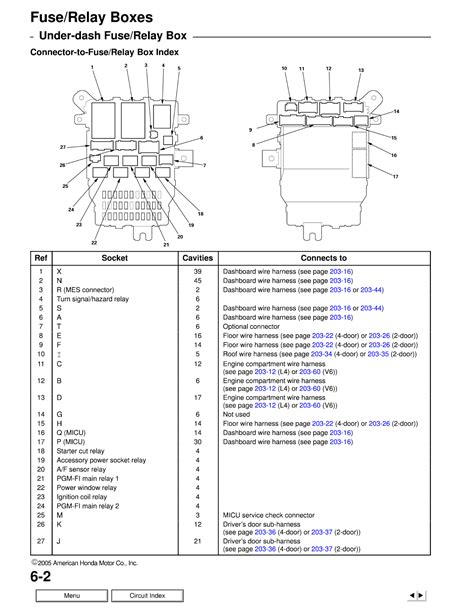 diagram of 2003 honda accord ex fuse box diagram get