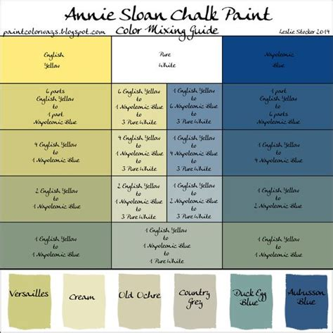 chalk paint chart colorways sloan chalk paint mixing recipe chart for