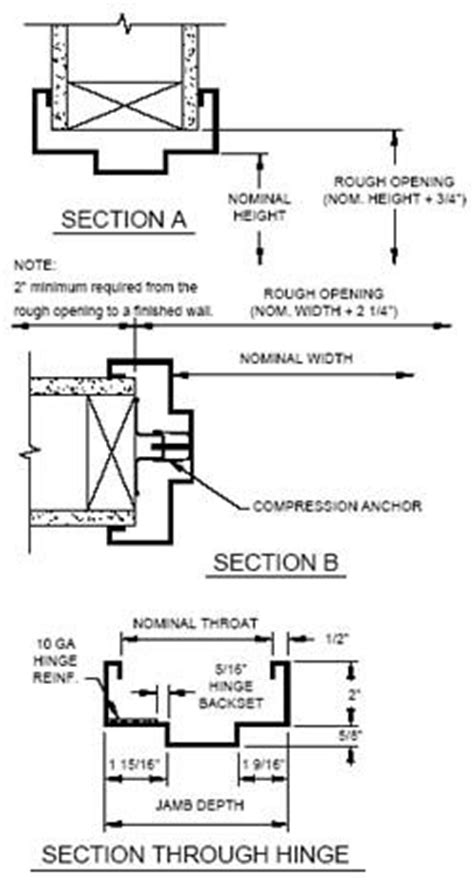 Hollow Metal Door Frame Details by 1000 Ideas About Hollow Metal Doors On