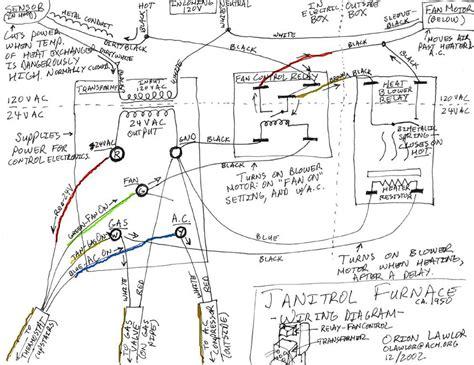 dayton furnace wiring diagram get free image about