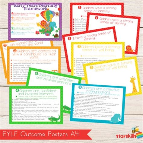 early years learning framework planning templates early years learning framework planning templates choice