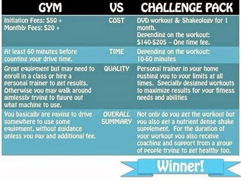 challenge challenges and beachbody on