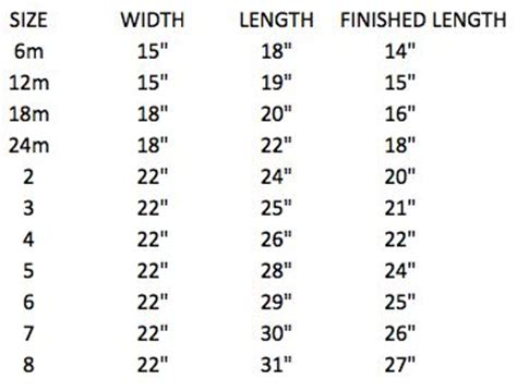 dress pattern size chart 7 best dress a girl around the world images on pinterest