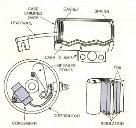 distributor capacitor function all about ignition system primary circuit of an ignition system