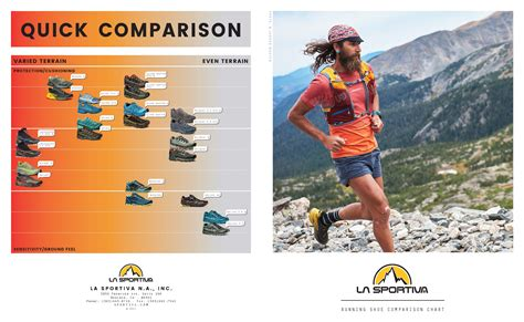 running shoes comparison la sportiva ultra raptor gtx mountain running 174 shoe