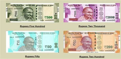 Insead Mba Fees In Indian Currency by ह द What Is The Cost Of Printing 200 500 And 2000 Rupees