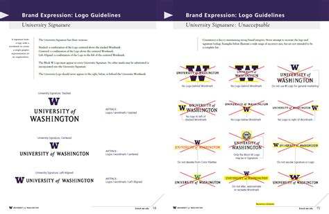 visual style guide template visual style guide template how to create a brand s visual