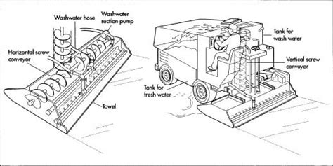 design form ice resurfacer how ice resurfacing machine is made manufacture making