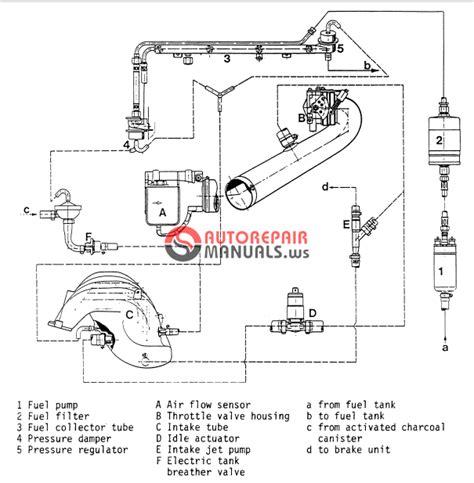 free online car repair manuals download 2012 porsche 911 free book repair manuals service free download porsche 944 workshop manual vol1ax engine auto repair manual forum heavy