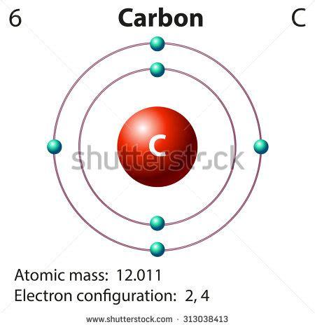 iron atom diagram molecule diagram ~ elsavadorla