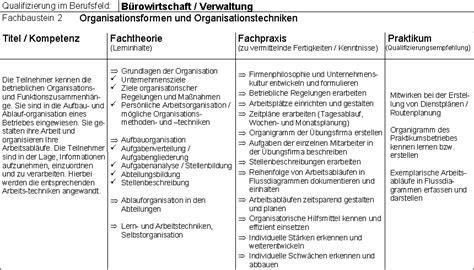 Wochenbericht Praktikum Vorlage Grundschule 13 Bausteinkonzept Sowi
