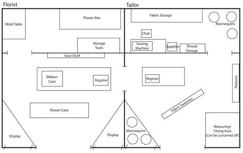 florist and tailor shop layout by buttsforcharity on