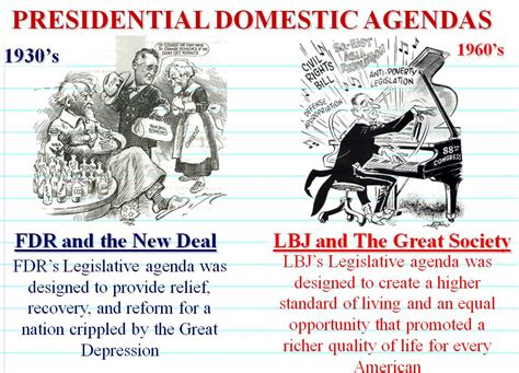 building the great society inside lyndon johnson s white house books apushcanvas licensed for non commercial use only lbj