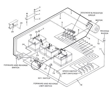 36 volt club car wiring diagram 1999 club car wiring
