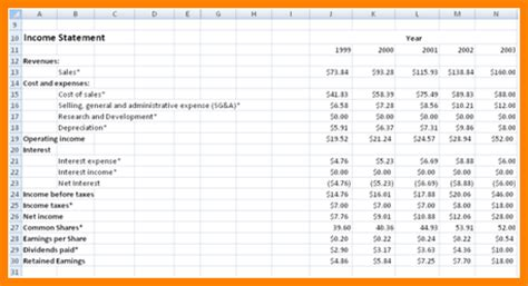 projected income statement template excel financial forecasting template 28 images financial