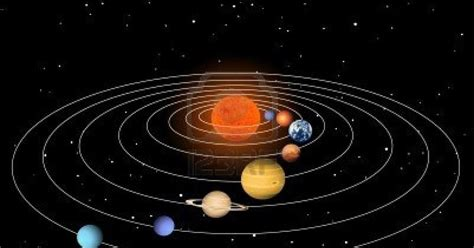 high quality solar systems how does the solar system orbit high quality wallpaper