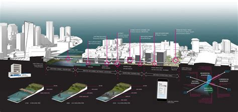 boston living with water design competition emersion design urban resiliency arrowstreet