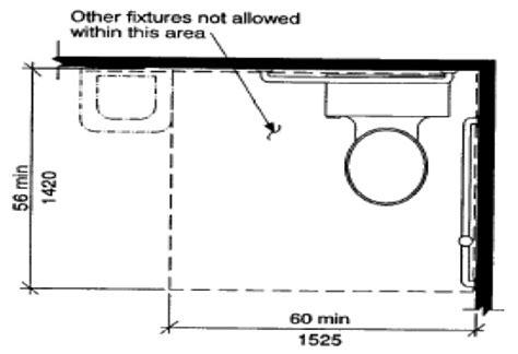 Ada Water Closet Clearance by Ada Minimum Bathroom Size Universalcouncil Info