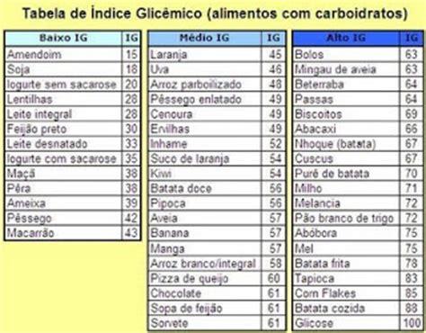 alimenti ipoglicemici bioqu 237 mica da nutri 231 227 o 205 ndice glic 234 mico
