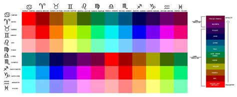 homestuck blood color troll blood chart by fritzyfox on deviantart
