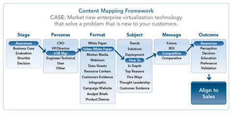 event design framework viewstream ceo speaking at business marketing associate