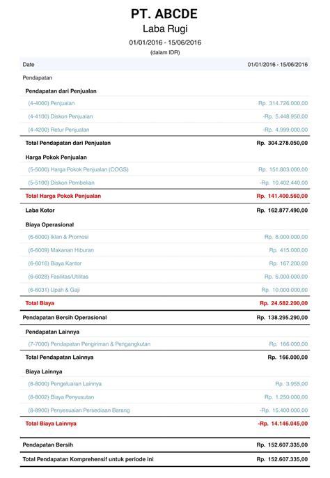 membuat laporan keuangan dari awal bentuk dan komponen pada laporan keuangan perusahaan jasa