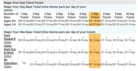 tattoo ticket prices tips for buying discount disney world tickets disney