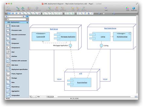 online design tool online software architecture design tool uml constructor