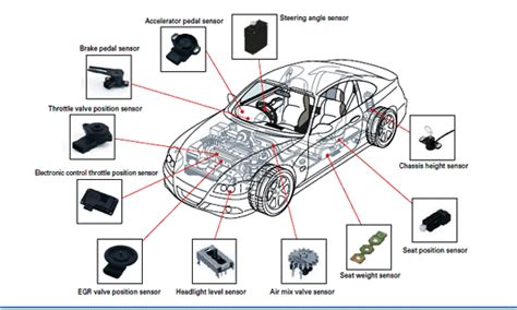 Auto Sensor by Auto Sensors Pictures To Pin On Pinsdaddy