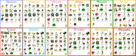 tavola degli alimenti tavola dei cibi stagionali salutismo alimentazione