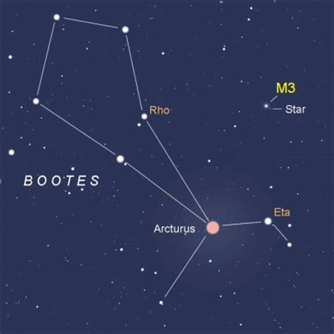 bootes – the constellation nobody can say right – astro bob