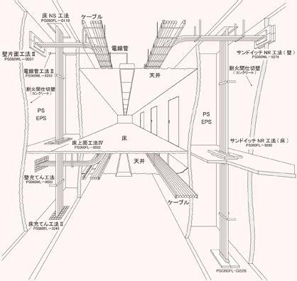 idaho section 8 日本インシュレーション株式会社 コンテンツ xf section jicケーブル延焼防止耐火工法
