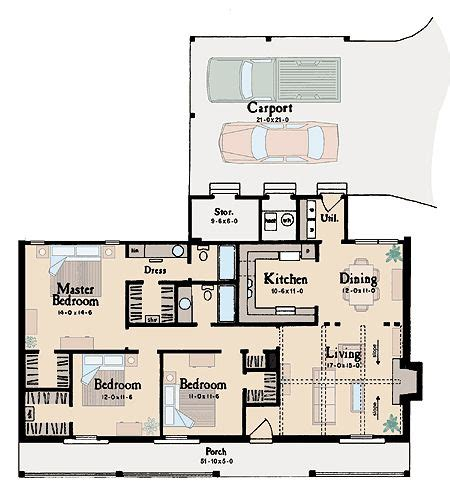 Basic Ranch Floor Plans Ranch House Plans House Plans And Garage On Pinterest