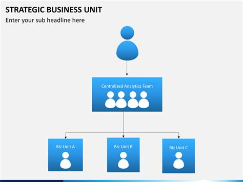 Strategic Business Unit Ppt For Mba by Strategic Business Unit Powerpoint Template Sketchbubble