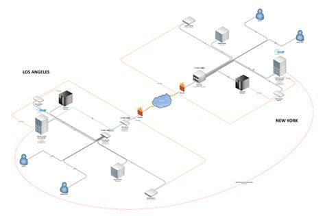network infrastructure layout studio design