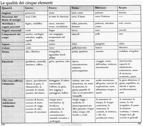 alimenti poveri di nichel sistema della salute di katsuzo nishi macrobiotica