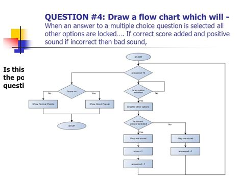 thoughtworks flowchart questions with answers g050 lecture 04 immp design methodology ppt