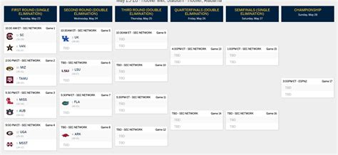 section 6 baseball playoff schedule 2017 sec baseball tournament bracket schedule game