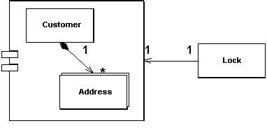 design pattern lock паттерн coarse grained lock грубая блокировка описания