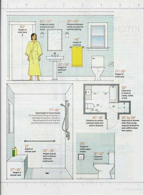 bathroom sconce height bathroom bathroom sconce height bathroom sconce height