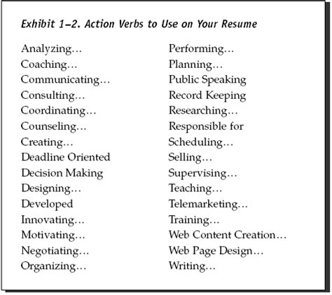 top skills to put on a resumes slebusinessresume
