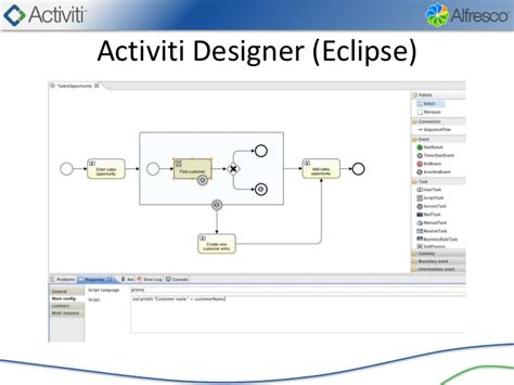 activiti workflow exle activiti the open source business process management