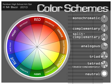 home design d color wheel interior design photo high quality color wheel schemes interior