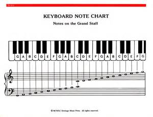 free printable piano key guide music search engine at