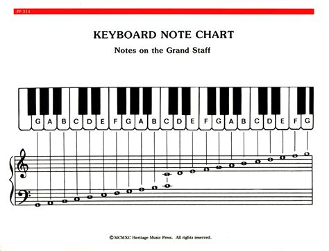 note diagram free printable piano key guide search engine at