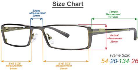 eyeglasses faqs custom labs